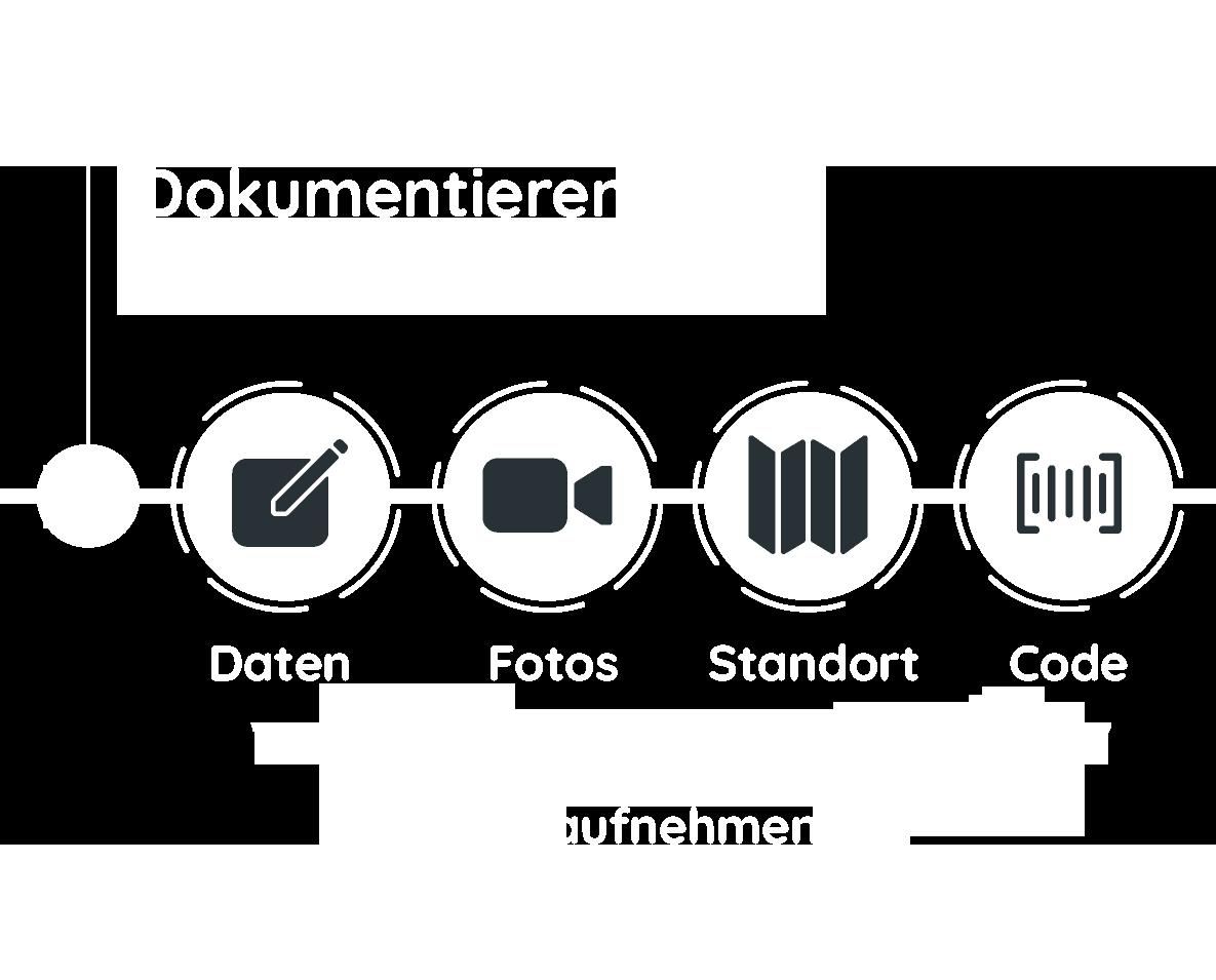 Dokumentieren mit DokuPit in vier Schritten